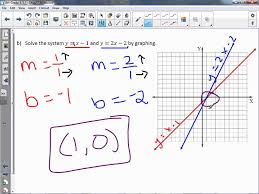 8th grade 3 7 solving systems of equations by graphing