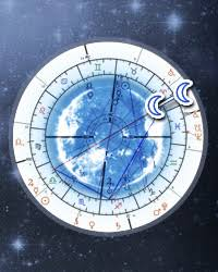 Lunar Return Chart Free Lunar Return Chart Astrology Lunar Revolutions Online