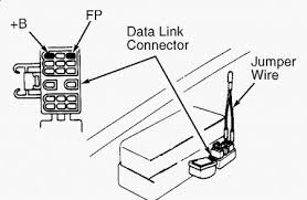 toyota pickup feathering the gass and starting problem install jumper wire sst 09843 18020 between b and fp terminals of data link connector see fig 1 the data link connector is located in engine