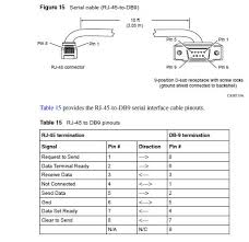 nortel cisco rjto serial cab cable and connector nortel cisco rj45to serial cab
