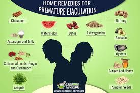 Treatment for pre mature ejaculation