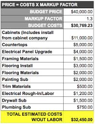 estimate construction costs