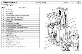 jungheinrich electric lift truck efg422 efg425 efg425k efg425s jungheinrich electric reach truck etv q20 etv q25 04 2002 09 2010 workshop service manual