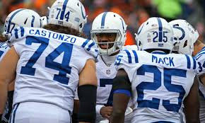 Indianapolis Colts Depth Chart 2018 Indianapolis Colts Release First Depth Chart Of 2019