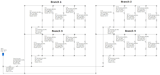 Modeling A Circuit Setter Balancing Valve Engineered