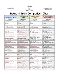 Board And Train Comparison Chart Aocb Academy Of Canine