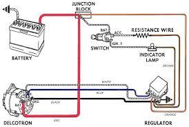 1964 chevy c20 wiring diagram impala 64 afcstoneham club 1964 Impala Interior at 1964 Impala Generator Wiring