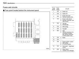 Citroen Berlingo Van Interrior citroen berlingo van towbar wiring diagram