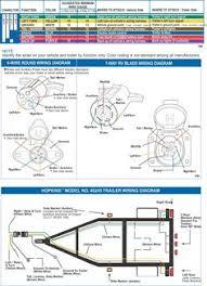 6 flat trailer wiring diagram truck trailer to rv trailer Rv Trailer Wiring Diagram 80 trailer_wiring_6973b652ddb12fda37e40d7877e094017cf2008e jpg (1440×2000) rv trailer wiring diagram carriage