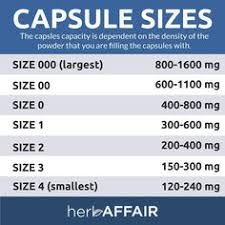 Capsule Size Chart Mg 116 Best Medical Images In 2019 Medical Medicine Health