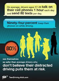 For teens teen safety on