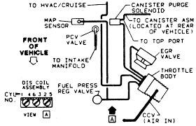 repair guides vacuum diagrams vacuum diagrams autozone com 4 1988 2 8l engine automatic transaxle