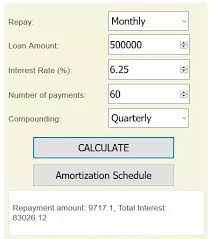 Loan Amortizer What Does An Amortization Schedule Look Like For A 500 000