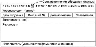 Регистрация документов Форма регистрационно контрольной карточки и расположение в ней реквизитов могут быть определены в самой организации и записаны в инструкцию по