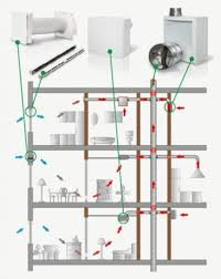 Kitchen Exhaust System Design Kitchen Ventilation System Design Kitchen Exhaust Air Cleaner