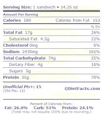 Panera Bread Nutrition Chart Pin On Food For Eating