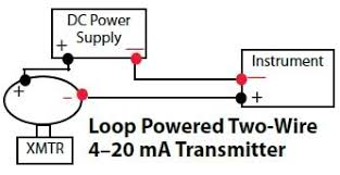 how do i connect a rosemount 3051t pressure transmitter to a pay no attention to the colors but pay particular attention to the polarity of the connections your plc is the instrument the rosemount is the xmtr