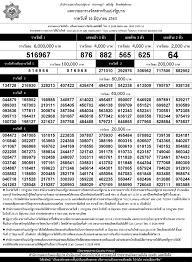 ตรวจหวย 16/06/63 รายงานสดผลสลากกินแบ่งรัฐบาล งวด 16 มิ.ย. 2563