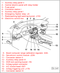 audi fuse box location wiring diagrams