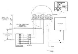 honeywell he360 wiring diagram honeywell image wiring diagram for aire 700 humidifier the wiring diagram on honeywell he360 wiring diagram