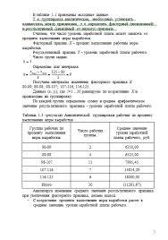 Контрольные работы по Статистике на заказ Отличник  Слайд №3 Пример выполнения Контрольной работы по Статистике