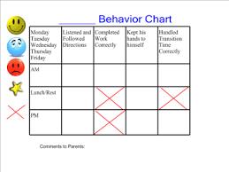 Individual Behavior Chart For Kindergarten
