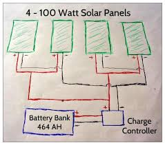 wiring diagram for solar panels wiring image solar panel system wiring diagram solar image on wiring diagram for solar panels