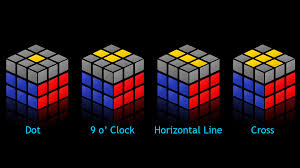 Pattern To Solve Rubik's Cube Awesome Decoration