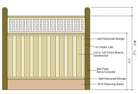 fence construction. fe5jpg fence construction