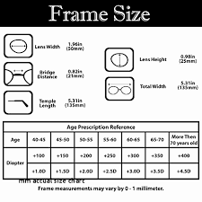 41 Inspirational Empty Capsule Size Chart Home Furniture