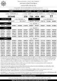 ตรวจหวย ตรวจผลสลากกินแบ่งรัฐบาล 16 มีนาคม 2563 ใบตรวจหวย 16/3/63
