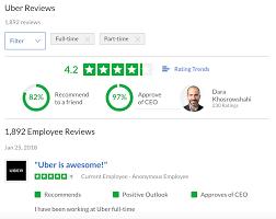 uber employee reviews of uber on glassdoor