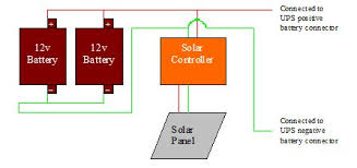 solar power generator instructions to build a generator using wiring diagram for a solar generator