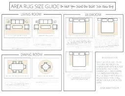 5x8 rug size full size of rug under king bed queen bedroom dimensions area size guide 5x8 rug size