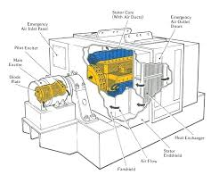 oven wiring schematic wire center ge diagram general electric