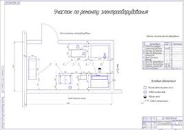 Диплом проектирование СТО грузовых автомобилей с разработкой  План участка по ремонту электрооборудования автомобилей