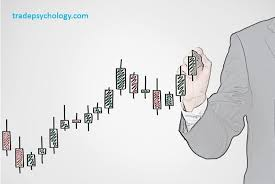 Profitable Candlestick Chart Patterns In Options Trading