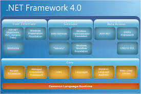microsoft net framework 4 free