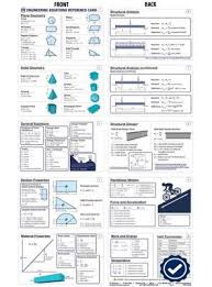 Gear Inspection Charts Rigging Gear Inspection Reference Chart Poster Riggers