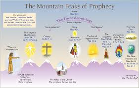Tim Lahaye Bible Prophecy Chart Get A Firmer Grasp On Bible Prophecy With This Handy Chart