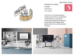 herman miller office design. Office Design, New Ways Of Working, Workplace Research, Settings Herman Miller Design
