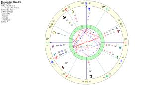 Gandhi Chart Gandhi As A Dirty Old Guru Anthony Louis Astrology