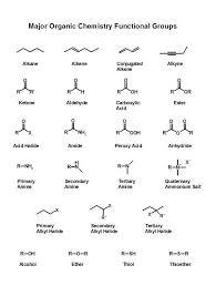 best organic chemistry images organic chemistry organic chemistry google search