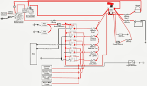 s14 dash wiring harness s14 automotive wiring diagrams