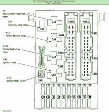 ford contour fuse diagram wiring diagram value ford contour fuse box wiring diagram expert 1998 ford contour fuse panel diagram ford contour fuse diagram