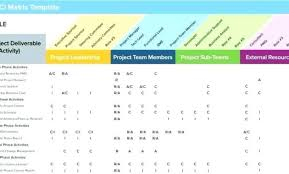 Project Tracking Spreadsheet Excel Free Simple Project Tracking Template Parfu Kaptanband Co