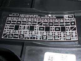 e4937fb 2014 rogue fuse box location 2010 Nissan Maxima Fuse Box Diagram 2010 Nissan Frontier Fuse Box Diagram
