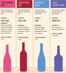 Wine 101 Select Introductions Professional Matchmaking