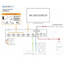 blustream sw41ab v2 4 way 4k hdmi switch future shop view large image