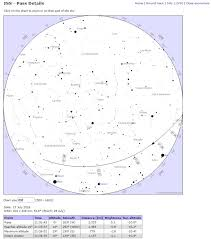 Sky Chart July 2018 Capture The Moon Mars And The Iss Rocket Science